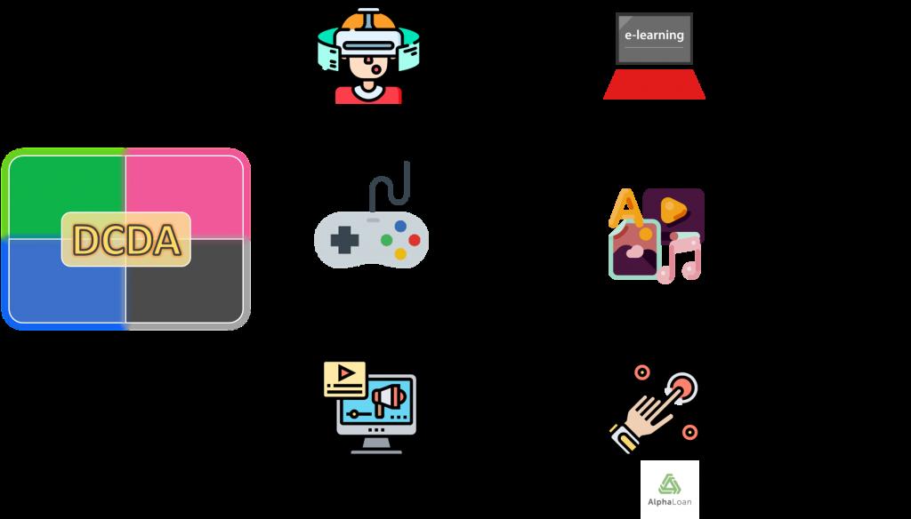 數位內容產業發展補助計畫