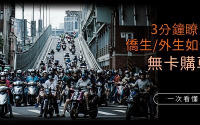 沒有信用卡的僑生/外生在台灣該怎麼買機車?3分鐘暸解僑生/外生如何使用無卡分期買機車