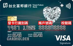 信用卡卡號是由15~19位數字組成,最常見的是16位數字,美國運動的信用卡是15位數,中國銀聯的則是19位數,分為3個部分:發卡行識別碼、帳戶號碼、校驗碼。發卡行識別碼為6~8位數,帳戶號碼是9~12位數,最後1碼是校驗碼,用來確認這串卡號的真偽。